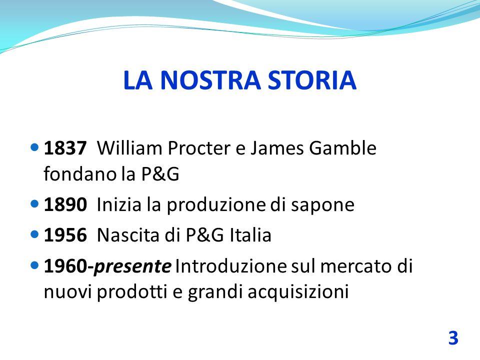 LA NOSTRA STORIA 1837 William Procter e James Gamble fondano la P&G 1890 Inizia la produzione di sapone 1956 Nascita di P&G Italia 1960-presente Intro