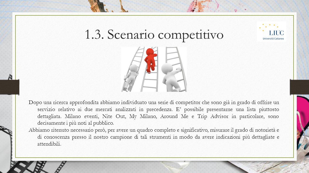1.3. Scenario competitivo Dopo una ricerca approfondita abbiamo individuato una serie di competitor che sono già in grado di offrire un servizio relat