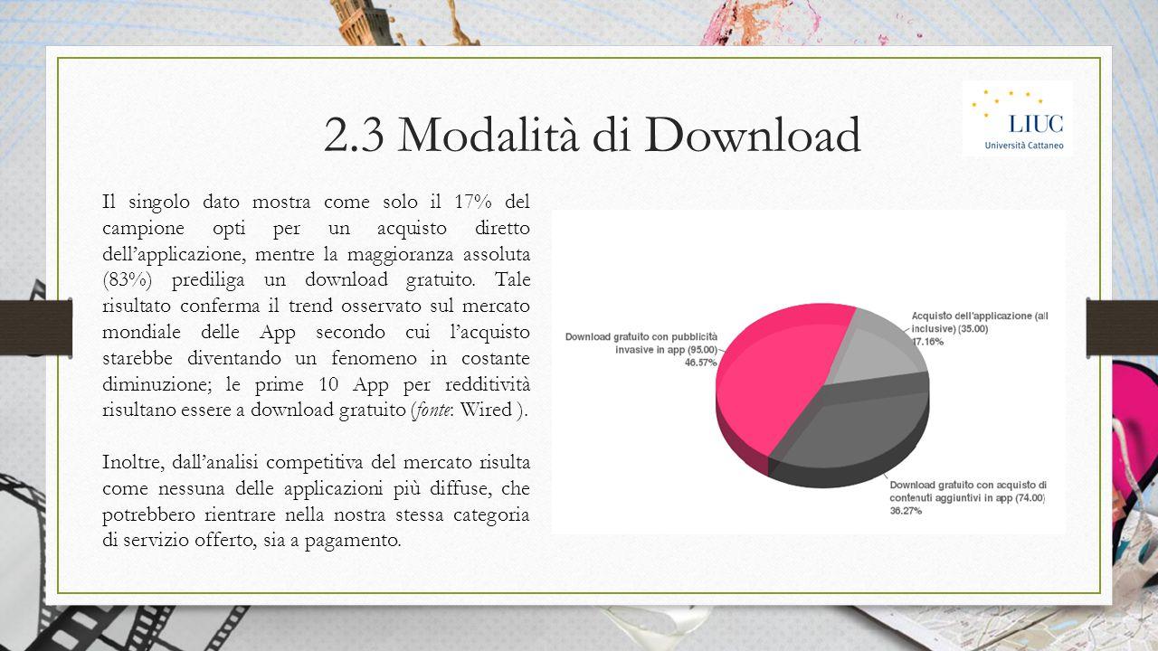 2.3 Modalità di Download Il singolo dato mostra come solo il 17% del campione opti per un acquisto diretto dell'applicazione, mentre la maggioranza assoluta (83%) prediliga un download gratuito.