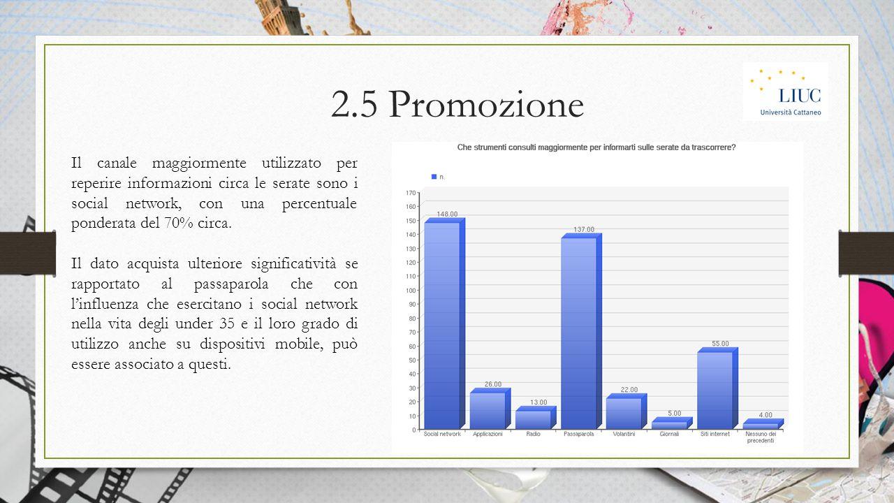 Il canale maggiormente utilizzato per reperire informazioni circa le serate sono i social network, con una percentuale ponderata del 70% circa.