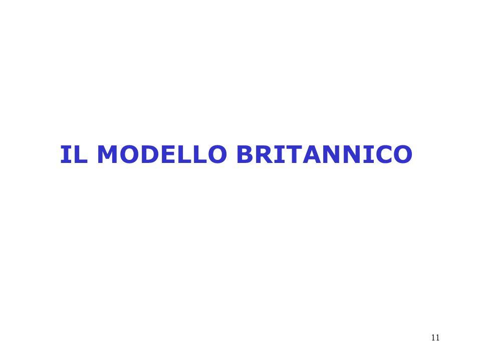 11 IL MODELLO BRITANNICO