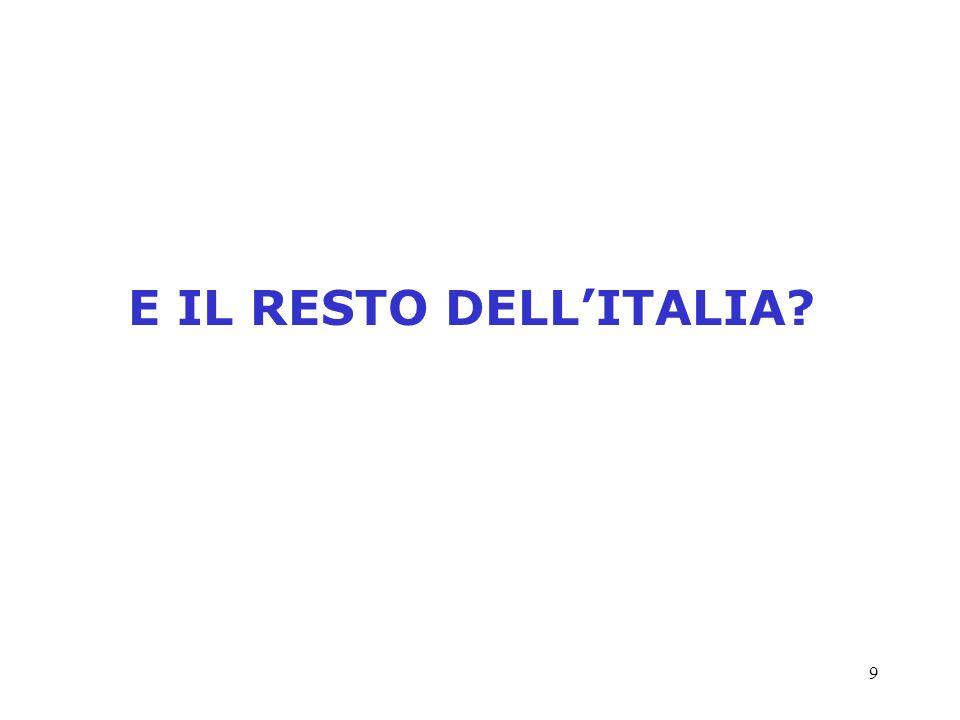 9 E IL RESTO DELL'ITALIA?