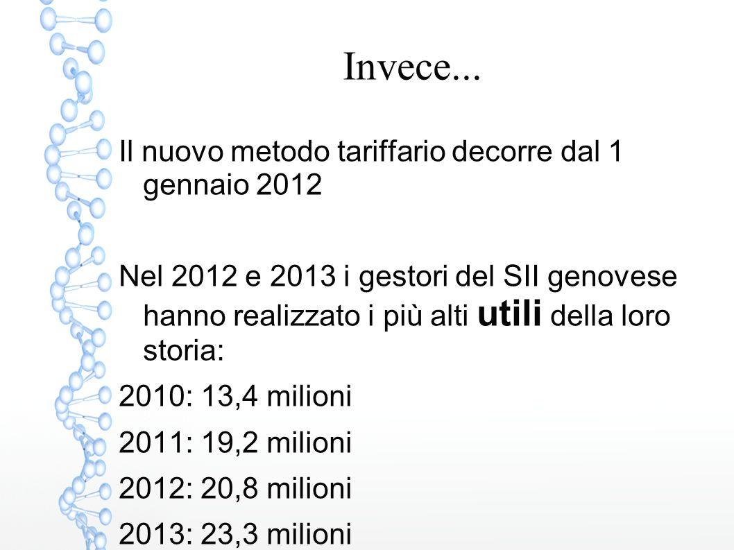 Invece... Il nuovo metodo tariffario decorre dal 1 gennaio 2012 Nel 2012 e 2013 i gestori del SII genovese hanno realizzato i più alti utili della lor
