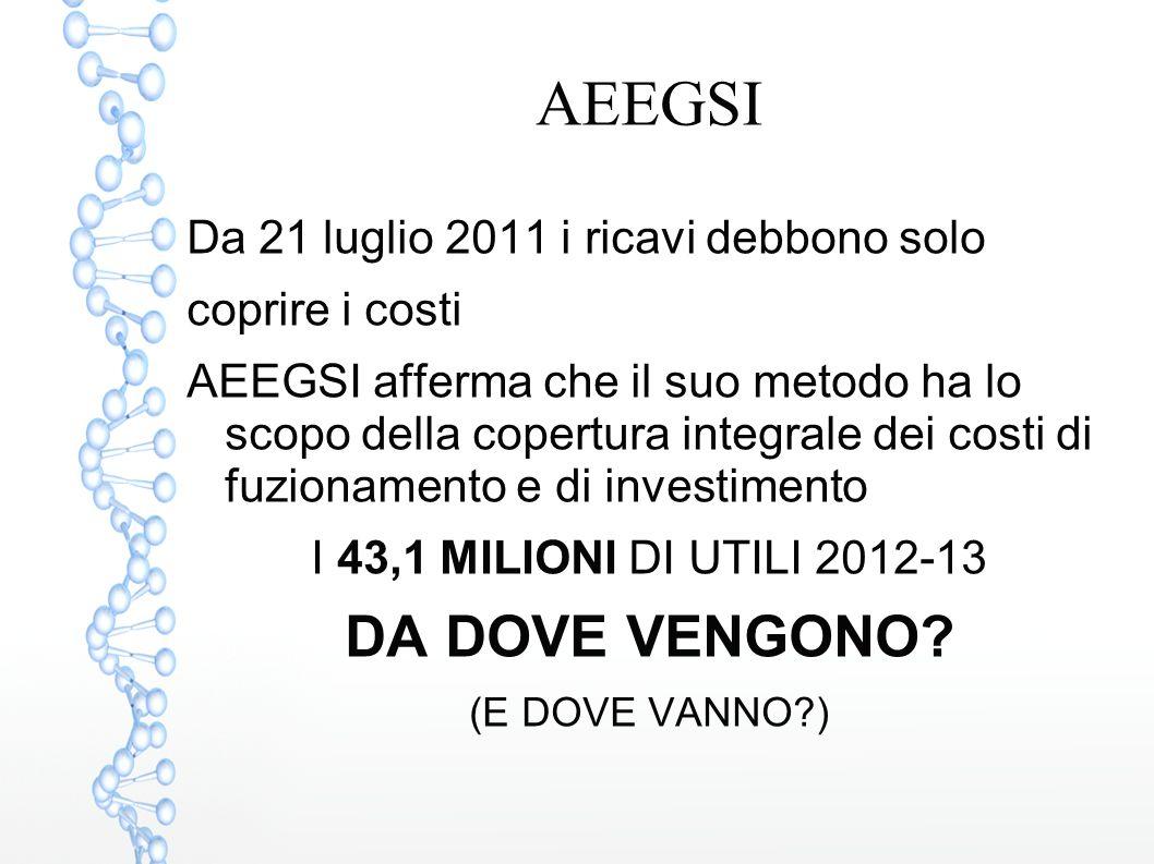 AEEGSI Da 21 luglio 2011 i ricavi debbono solo coprire i costi AEEGSI afferma che il suo metodo ha lo scopo della copertura integrale dei costi di fuz