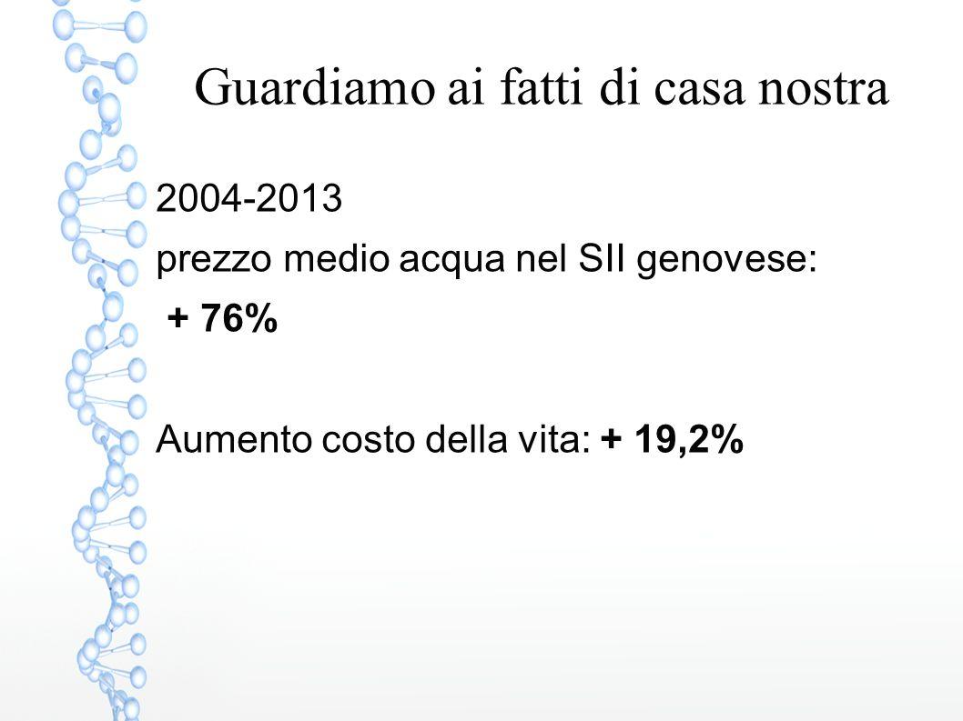 Guardiamo ai fatti di casa nostra 2004-2013 prezzo medio acqua nel SII genovese: + 76% Aumento costo della vita: + 19,2%