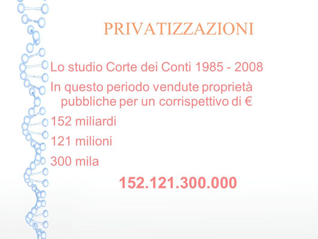 PRIVATIZZAZIONI Lo studio Corte dei Conti 1985 - 2008 In questo periodo vendute proprietà pubbliche per un corrispettivo di € 152 miliardi 121 milioni