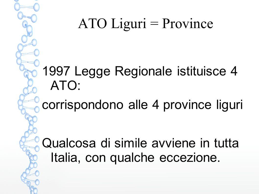 ATO Liguri = Province 1997 Legge Regionale istituisce 4 ATO: corrispondono alle 4 province liguri Qualcosa di simile avviene in tutta Italia, con qual