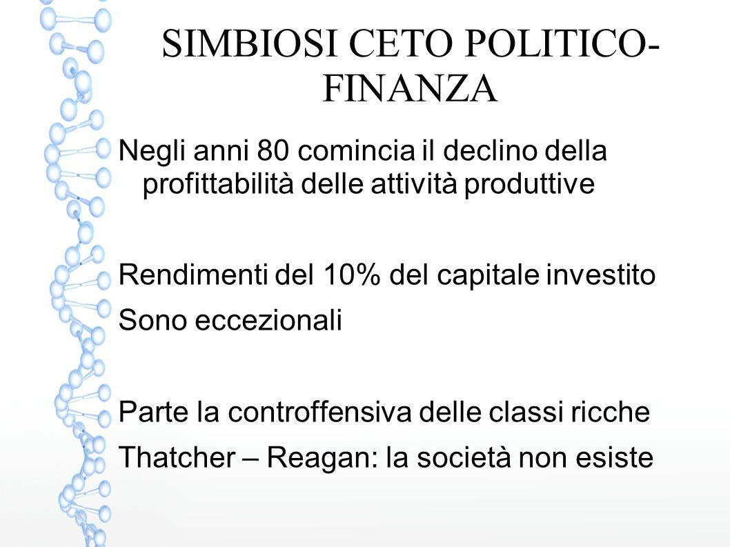 SIMBIOSI CETO POLITICO- FINANZA Negli anni 80 comincia il declino della profittabilità delle attività produttive Rendimenti del 10% del capitale inves