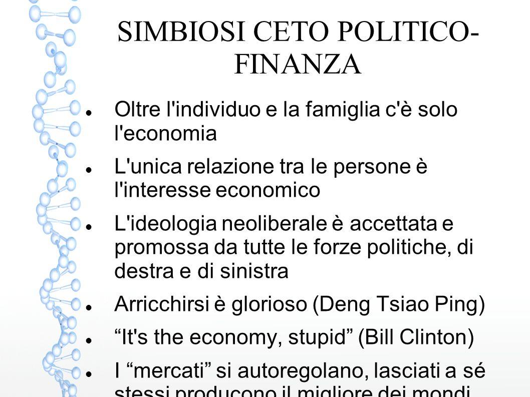SIMBIOSI CETO POLITICO- FINANZA Oltre l'individuo e la famiglia c'è solo l'economia L'unica relazione tra le persone è l'interesse economico L'ideolog