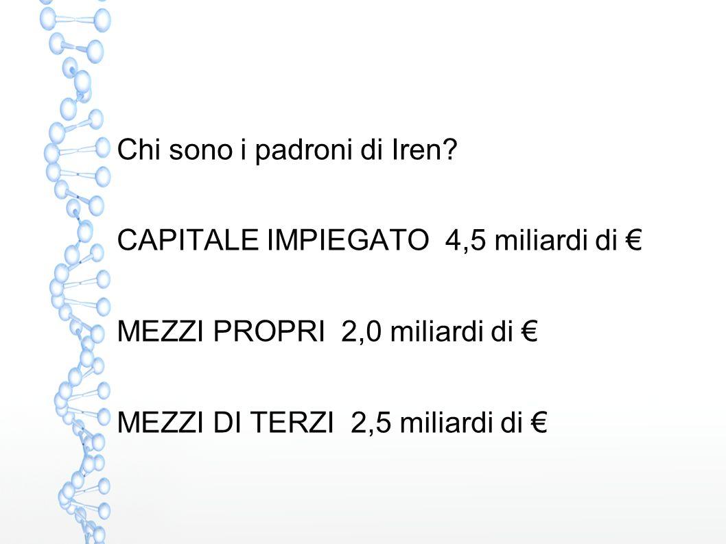 Chi sono i padroni di Iren? CAPITALE IMPIEGATO 4,5 miliardi di € MEZZI PROPRI 2,0 miliardi di € MEZZI DI TERZI 2,5 miliardi di €
