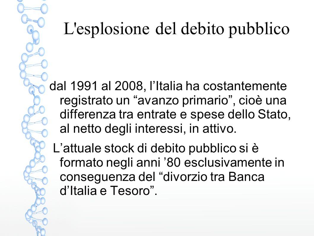 """L'esplosione del debito pubblico dal 1991 al 2008, l'Italia ha costantemente registrato un """"avanzo primario"""", cioè una differenza tra entrate e spese"""