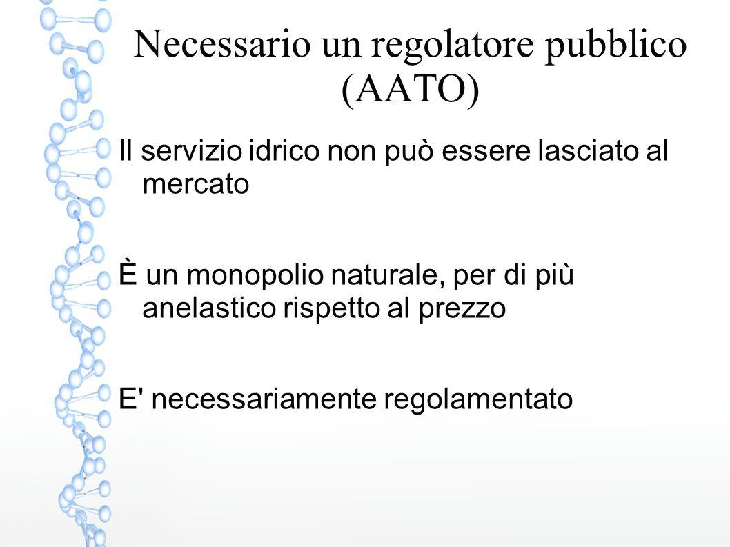 Necessario un regolatore pubblico (AATO) Il servizio idrico non può essere lasciato al mercato È un monopolio naturale, per di più anelastico rispetto