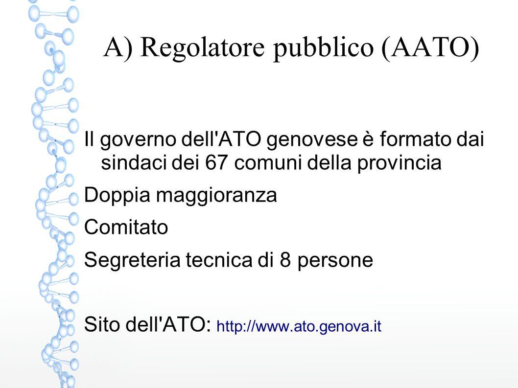 A) Regolatore pubblico (AATO) Il governo dell'ATO genovese è formato dai sindaci dei 67 comuni della provincia Doppia maggioranza Comitato Segreteria