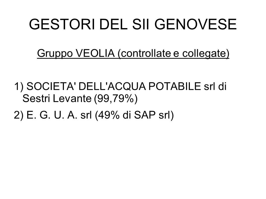 GESTORI DEL SII GENOVESE Gruppo VEOLIA (controllate e collegate) 1) SOCIETA' DELL'ACQUA POTABILE srl di Sestri Levante (99,79%) 2) E. G. U. A. srl (49