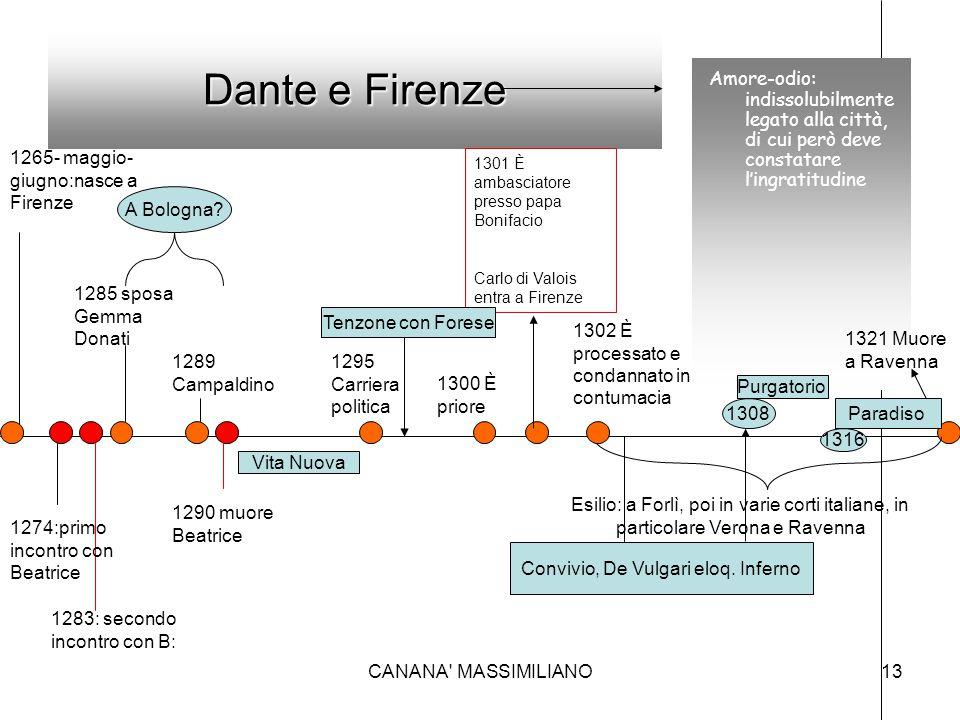 Dante e Firenze Amore-odio: indissolubilmente legato alla città, di cui però deve constatare l'ingratitudine 1265- maggio- giugno:nasce a Firenze 1274