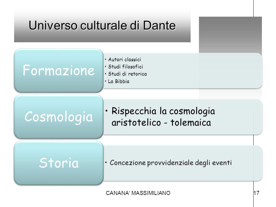 Universo culturale di Dante Autori classici Studi filosofici Studi di retorica La Bibbia Formazione Rispecchia la cosmologia aristotelico - tolemaica