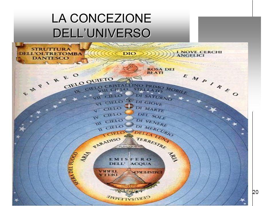 LA CONCEZIONE DELL'UNIVERSO 20