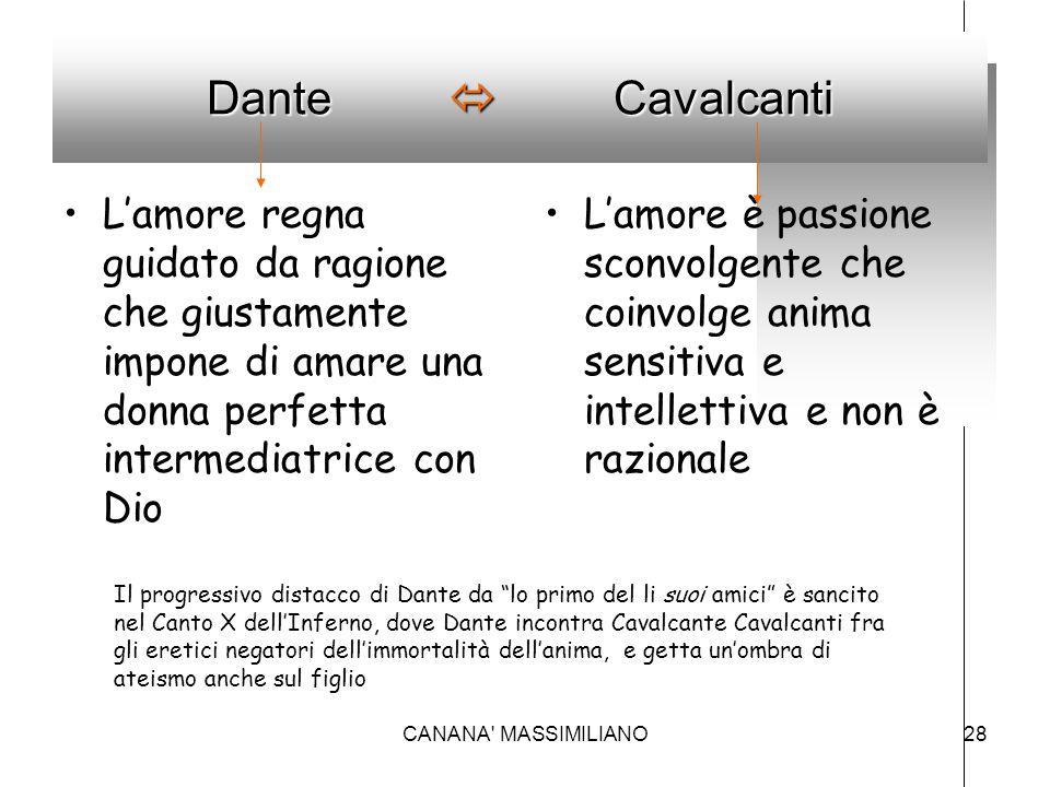 Dante  Cavalcanti L'amore regna guidato da ragione che giustamente impone di amare una donna perfetta intermediatrice con Dio L'amore è passione scon