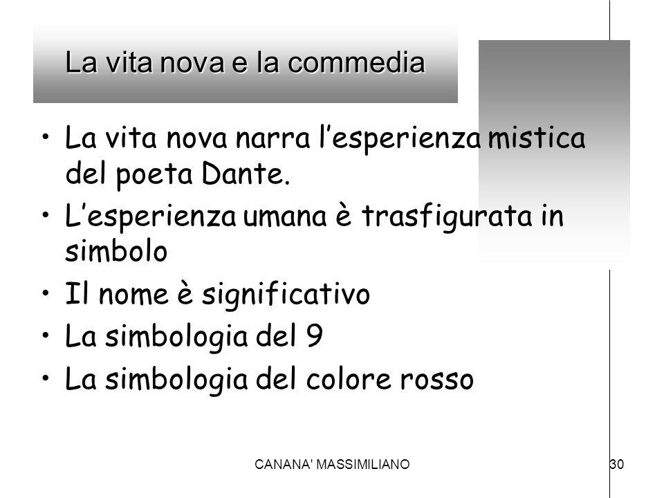 La vita nova e la commedia La vita nova narra l'esperienza mistica del poeta Dante. L'esperienza umana è trasfigurata in simbolo Il nome è significati