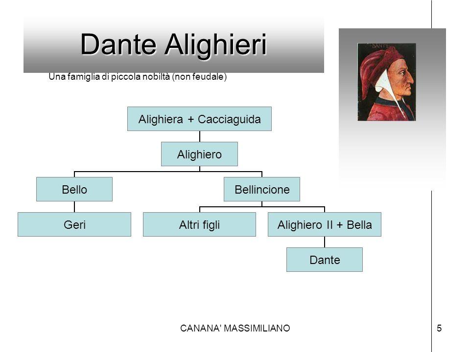Dante Alighieri Una famiglia di piccola nobiltà (non feudale) 5CANANA' MASSIMILIANO