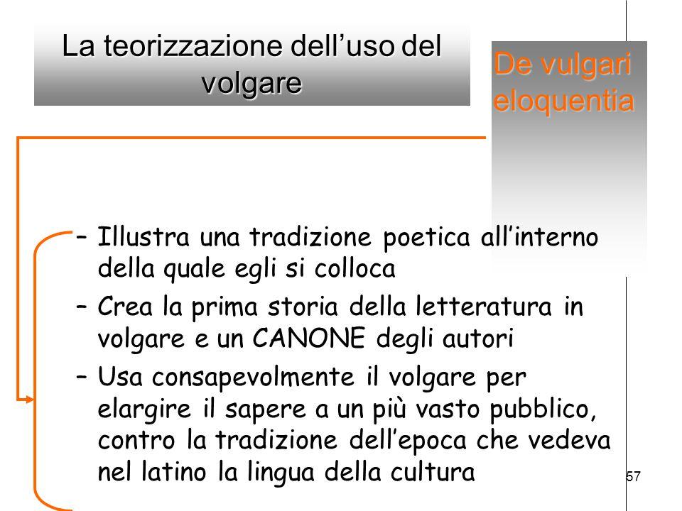 La teorizzazione dell'uso del volgare –Illustra una tradizione poetica all'interno della quale egli si colloca –Crea la prima storia della letteratura