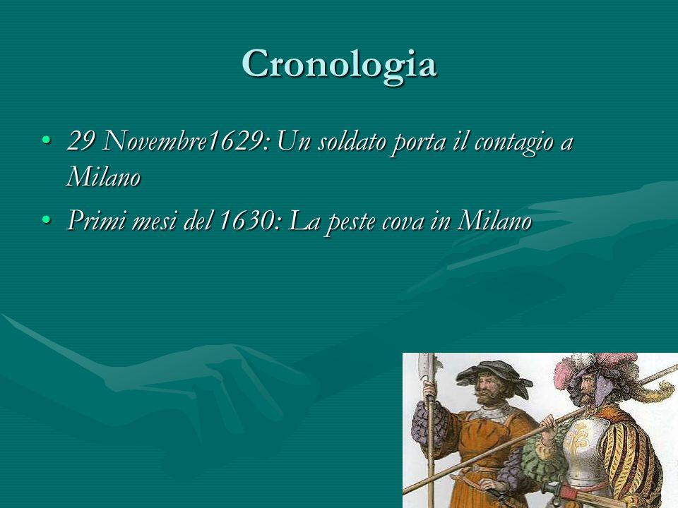 Cronologia 29 Novembre1629: Un soldato porta il contagio a Milano29 Novembre1629: Un soldato porta il contagio a Milano Primi mesi del 1630: La peste