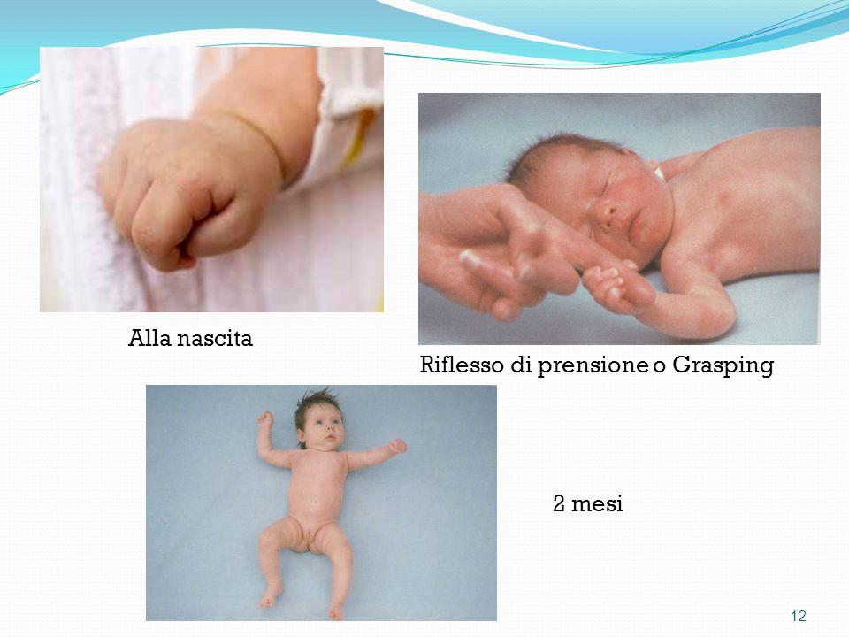 Alla nascita 12 Riflesso di prensione o Grasping 2 mesi