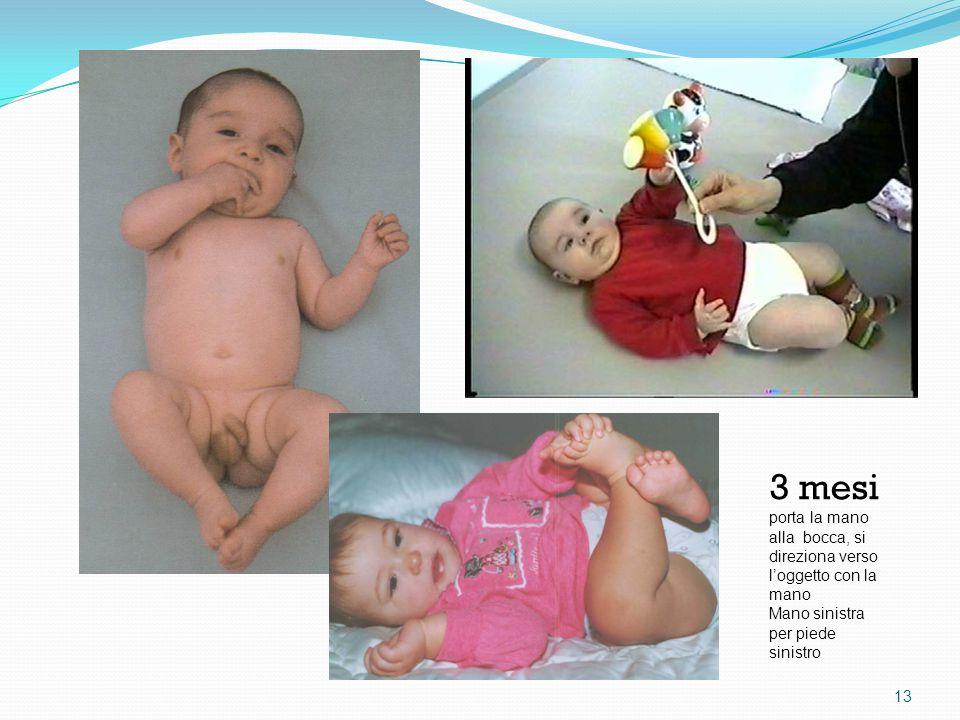 3 mesi porta la mano alla bocca, si direziona verso l'oggetto con la mano Mano sinistra per piede sinistro 13
