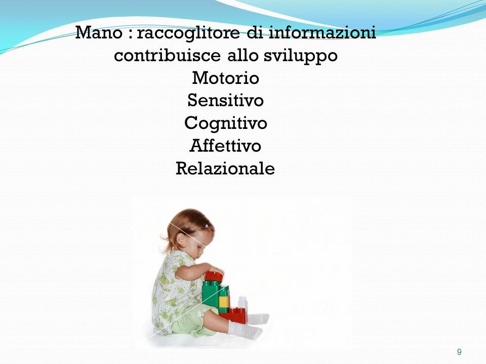 Mano : raccoglitore di informazioni contribuisce allo sviluppo Motorio Sensitivo Cognitivo Affettivo Relazionale 9