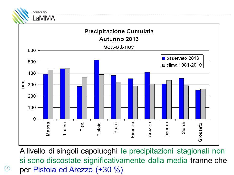 11 A livello di singoli capoluoghi le precipitazioni stagionali non si sono discostate significativamente dalla media tranne che per Pistoia ed Arezzo (+30 %)