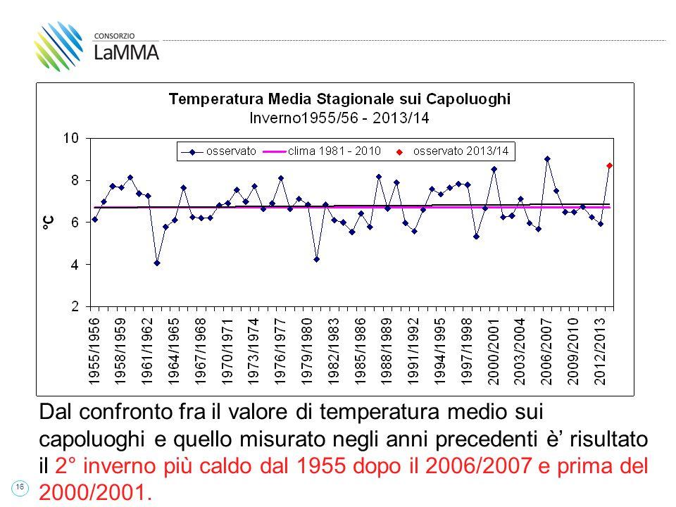 16 Dal confronto fra il valore di temperatura medio sui capoluoghi e quello misurato negli anni precedenti è' risultato il 2° inverno più caldo dal 1955 dopo il 2006/2007 e prima del 2000/2001.