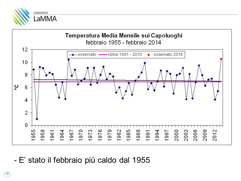 19 - E' stato il febbraio più caldo dal 1955