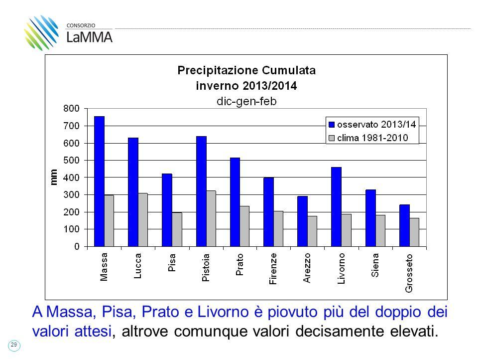 29 A Massa, Pisa, Prato e Livorno è piovuto più del doppio dei valori attesi, altrove comunque valori decisamente elevati.