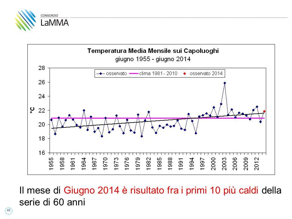 46 Il mese di Giugno 2014 è risultato fra i primi 10 più caldi della serie di 60 anni