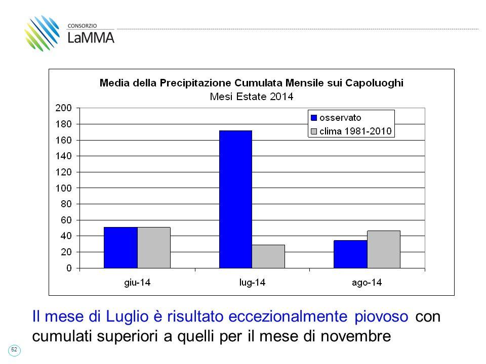 52 Il mese di Luglio è risultato eccezionalmente piovoso con cumulati superiori a quelli per il mese di novembre