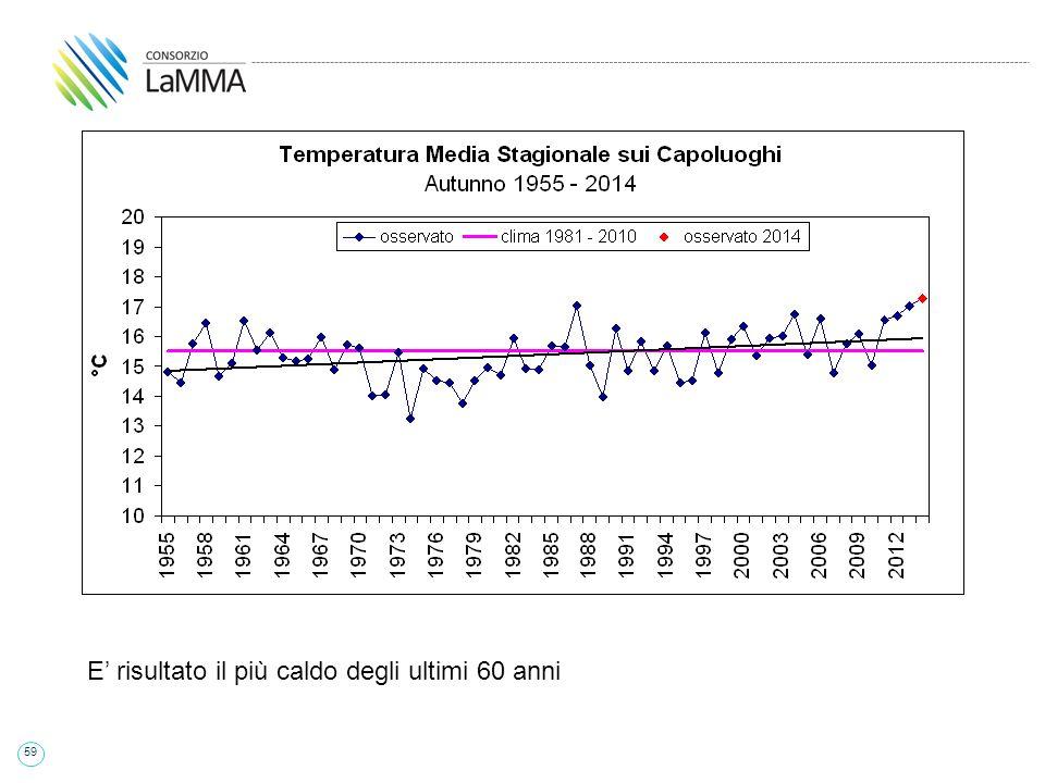 59 E' risultato il più caldo degli ultimi 60 anni