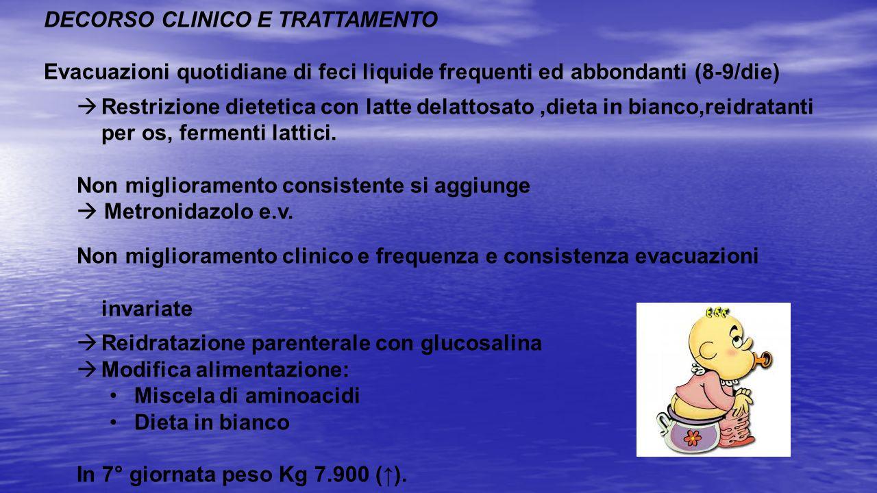 DECORSO CLINICO E TRATTAMENTO Evacuazioni quotidiane di feci liquide frequenti ed abbondanti (8-9/die)  Restrizione dietetica con latte delattosato,d