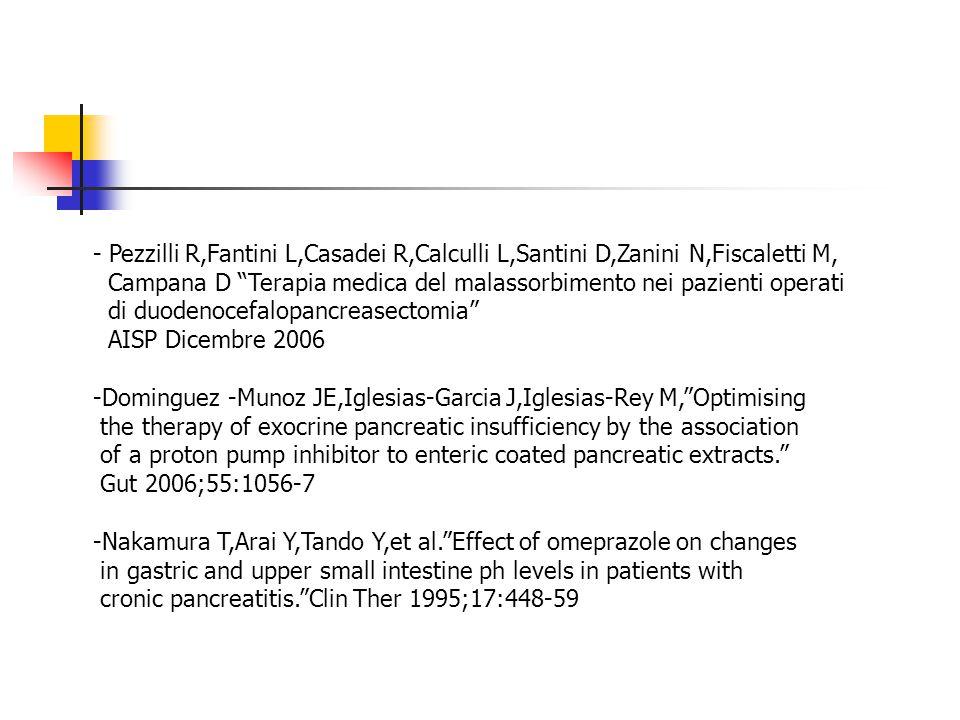 """- Pezzilli R,Fantini L,Casadei R,Calculli L,Santini D,Zanini N,Fiscaletti M, Campana D """"Terapia medica del malassorbimento nei pazienti operati di duo"""
