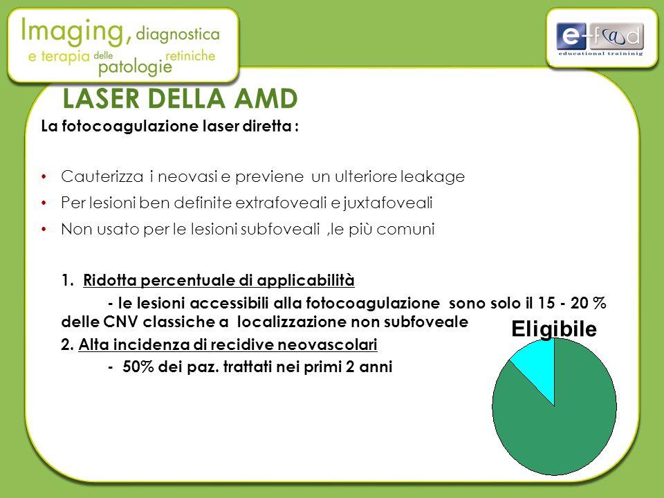 LASER DELLA AMD La fotocoagulazione laser diretta : Cauterizza i neovasi e previene un ulteriore leakage Per lesioni ben definite extrafoveali e juxta
