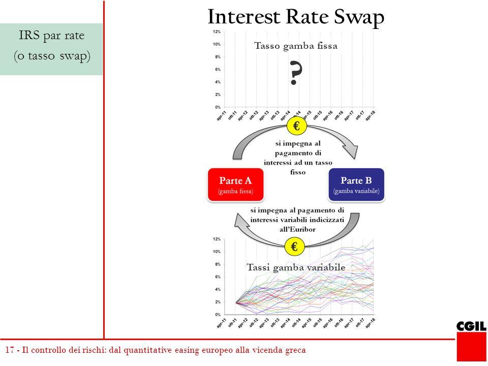 17 - Il controllo dei rischi: dal quantitative easing europeo alla vicenda greca Interest Rate Swap IRS par rate (o tasso swap) ? Tassi gamba variabil