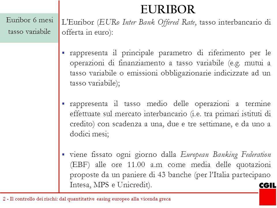 2 - Il controllo dei rischi: dal quantitative easing europeo alla vicenda greca L Euribor (EURo Inter Bank Offered Rate, tasso interbancario di offerta in euro):  rappresenta il principale parametro di riferimento per le operazioni di finanziamento a tasso variabile (e.g.