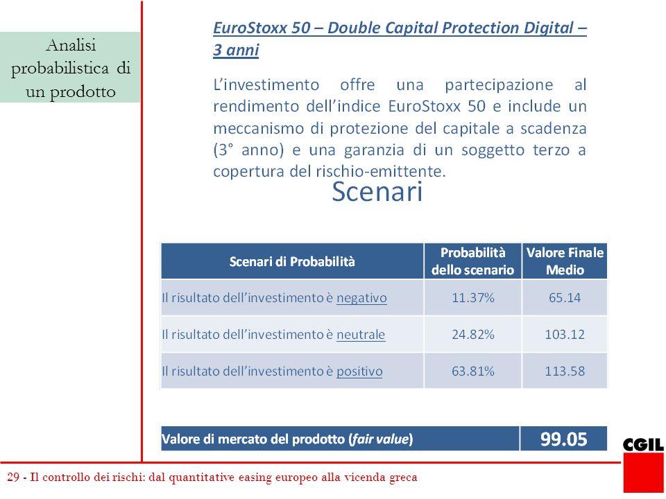 29 - Il controllo dei rischi: dal quantitative easing europeo alla vicenda greca Analisi probabilistica di un prodotto