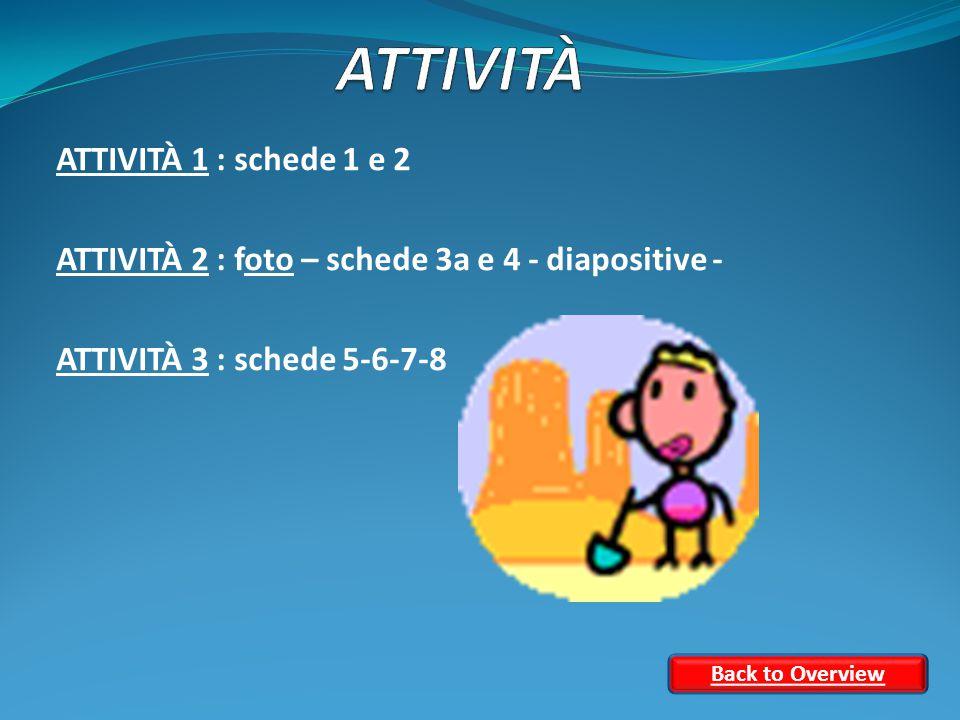 ATTIVITÀ 1ATTIVITÀ 1 : schede 1 e 2 ATTIVITÀ 2ATTIVITÀ 2 : foto – schede 3a e 4 - diapositive -oto ATTIVITÀ 3ATTIVITÀ 3 : schede 5-6-7-8 Back to Overv