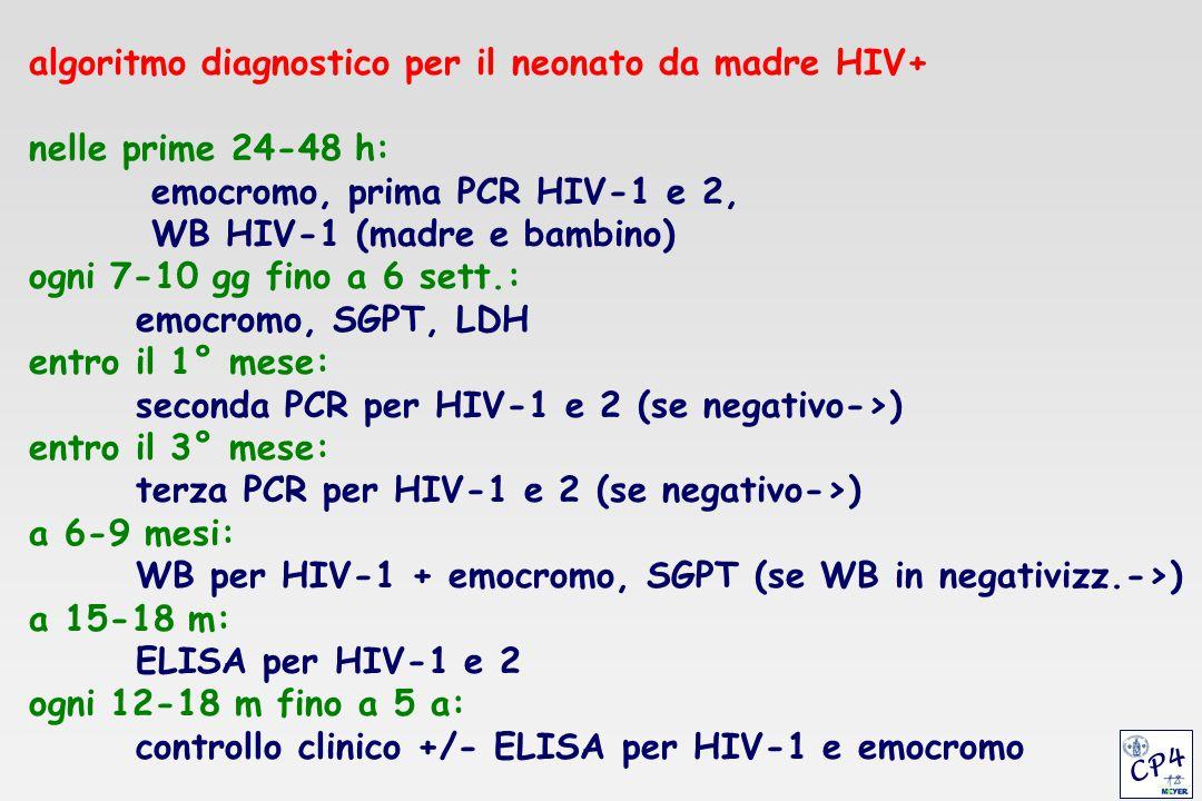 algoritmo diagnostico per il neonato da madre HIV+ nelle prime 24-48 h: emocromo, prima PCR HIV-1 e 2, WB HIV-1 (madre e bambino) ogni 7-10 gg fino a