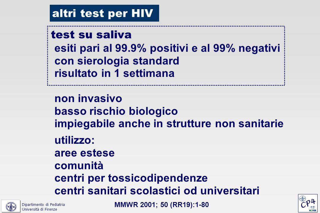 test su saliva esiti pari al 99.9% positivi e al 99% negativi con sierologia standard risultato in 1 settimana non invasivo basso rischio biologico im