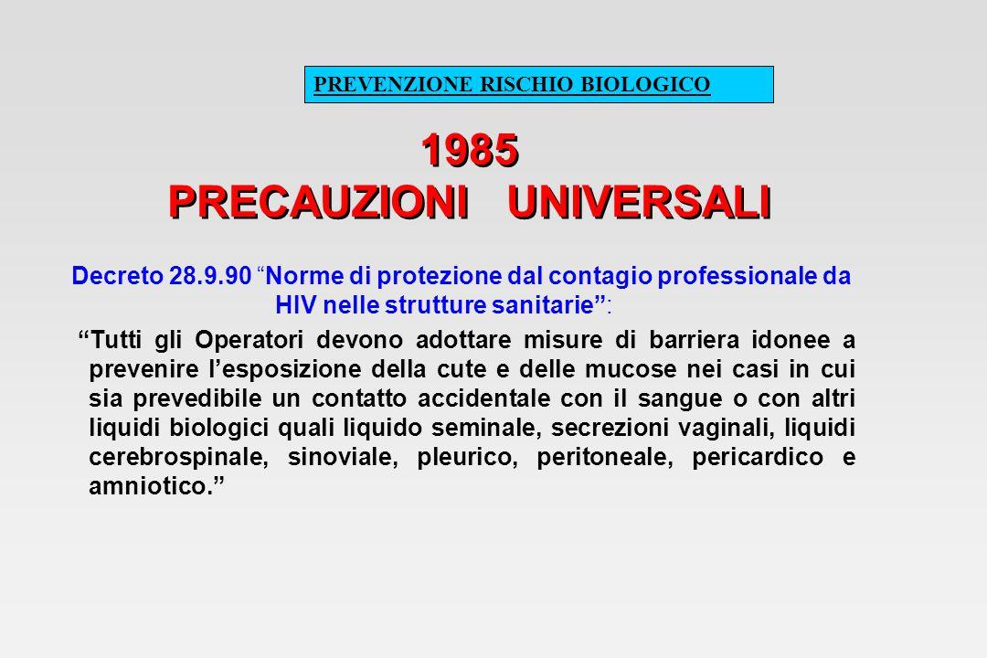 """PREVENZIONE RISCHIO BIOLOGICO 1985 PRECAUZIONI UNIVERSALI Decreto 28.9.90 """"Norme di protezione dal contagio professionale da HIV nelle strutture sanit"""