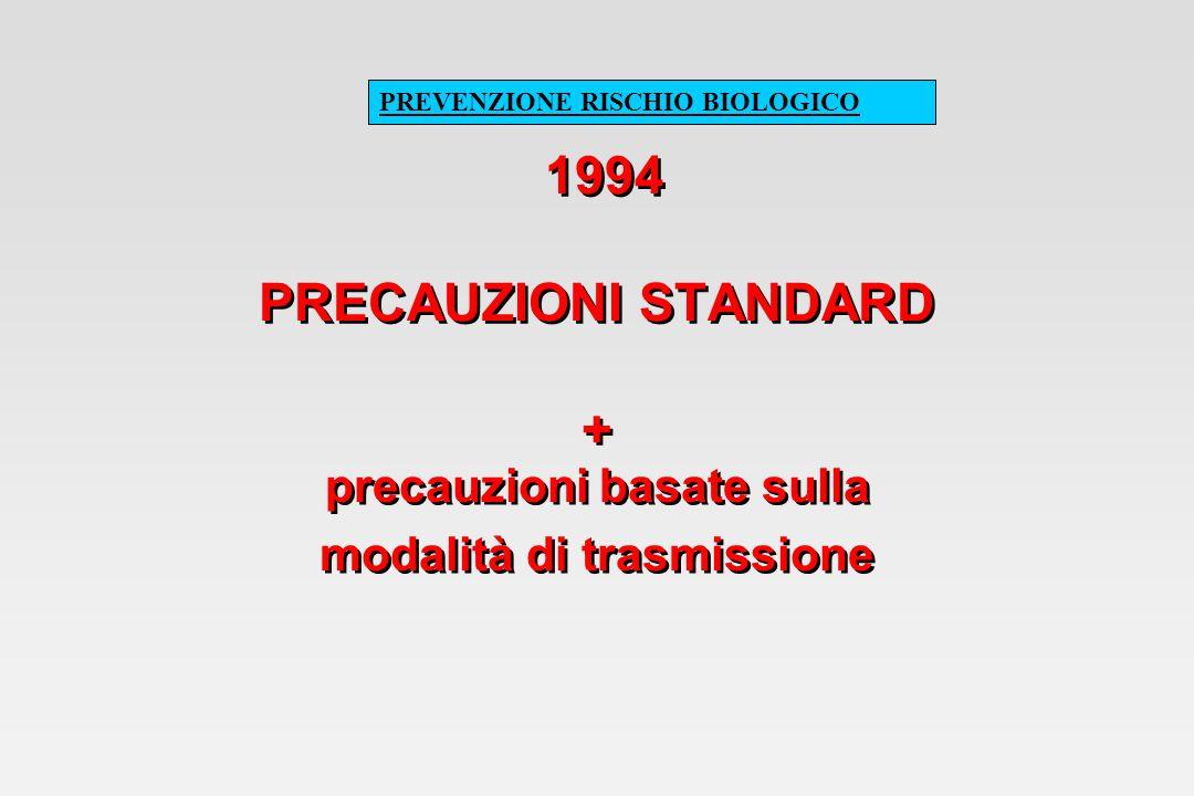 1994 PRECAUZIONI STANDARD + precauzioni basate sulla modalità di trasmissione precauzioni basate sulla modalità di trasmissione PREVENZIONE RISCHIO BI