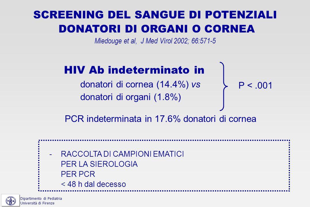SCREENING DEL SANGUE DI POTENZIALI DONATORI DI ORGANI O CORNEA Miedouge et al, J Med Virol 2002; 66:571-5 HIV Ab indeterminato in donatori di cornea (