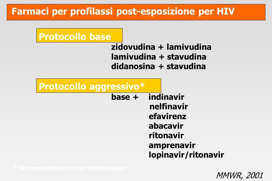 Protocollo base zidovudina + lamivudina lamivudina + stavudina didanosina + stavudina Protocollo aggressivo* base + indinavir nelfinavir efavirenz aba