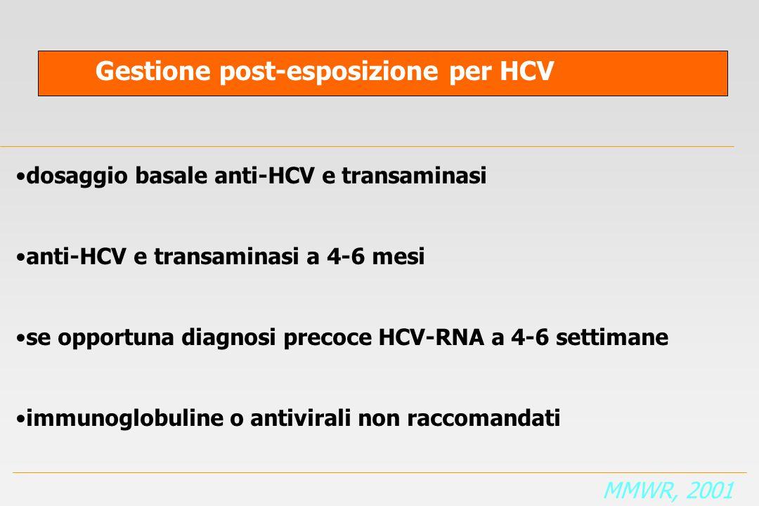 Gestione post-esposizione per HCV MMWR, 2001 dosaggio basale anti-HCV e transaminasi anti-HCV e transaminasi a 4-6 mesi se opportuna diagnosi precoce